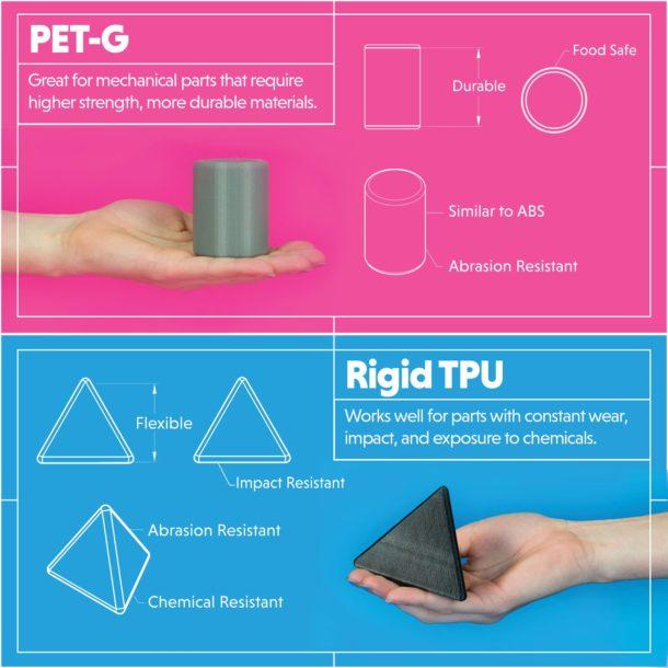 Voodooマニュファクチャリングが新素材「PET-G」と「TPU」の提供を開始
