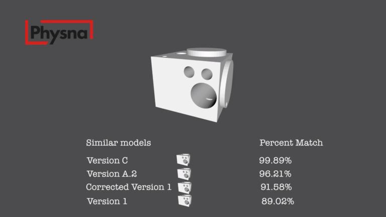 フィズナが3Dモデルのサーチエンジン開発に690万ドルを調達