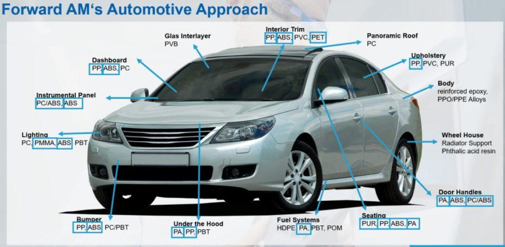 BASF傘下企業が自動車業界向けプレゼンテーションを実施